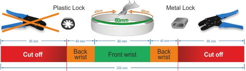 Woven textile wristbands visibility diagram